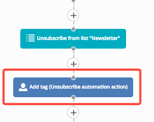 add_tag_automation_action.png